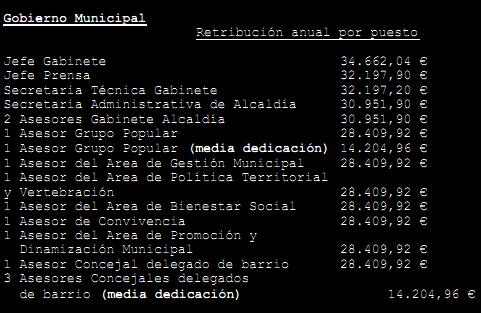 Assessors PP 2007